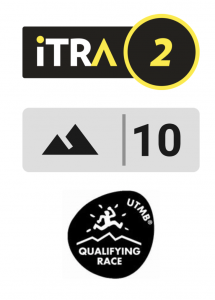 25km Itra Points