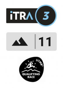 55km Itra Points