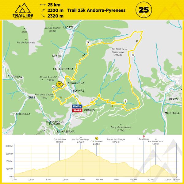 Trail100 25km Map