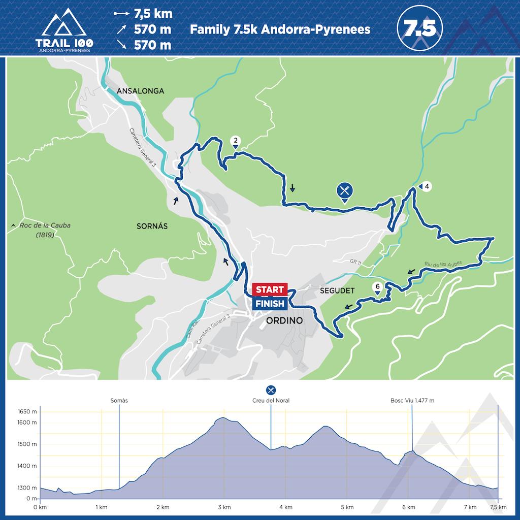 Trail100 Family 7.5K Map
